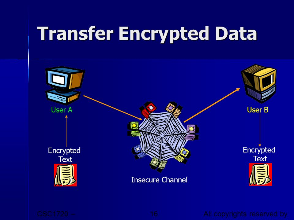 Transfer Encrypted Data