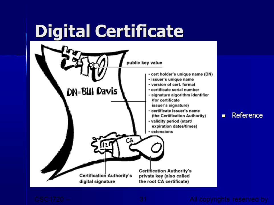 Digital Certificate Reference CSC1720 – Introduction to Internet