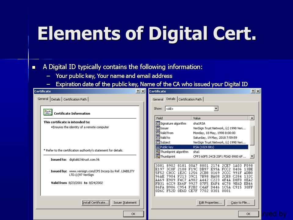Elements of Digital Cert.