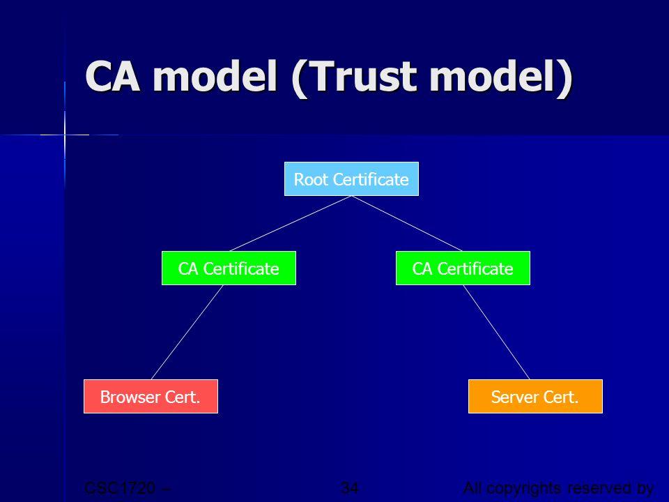 CA model (Trust model) Root Certificate CA Certificate CA Certificate