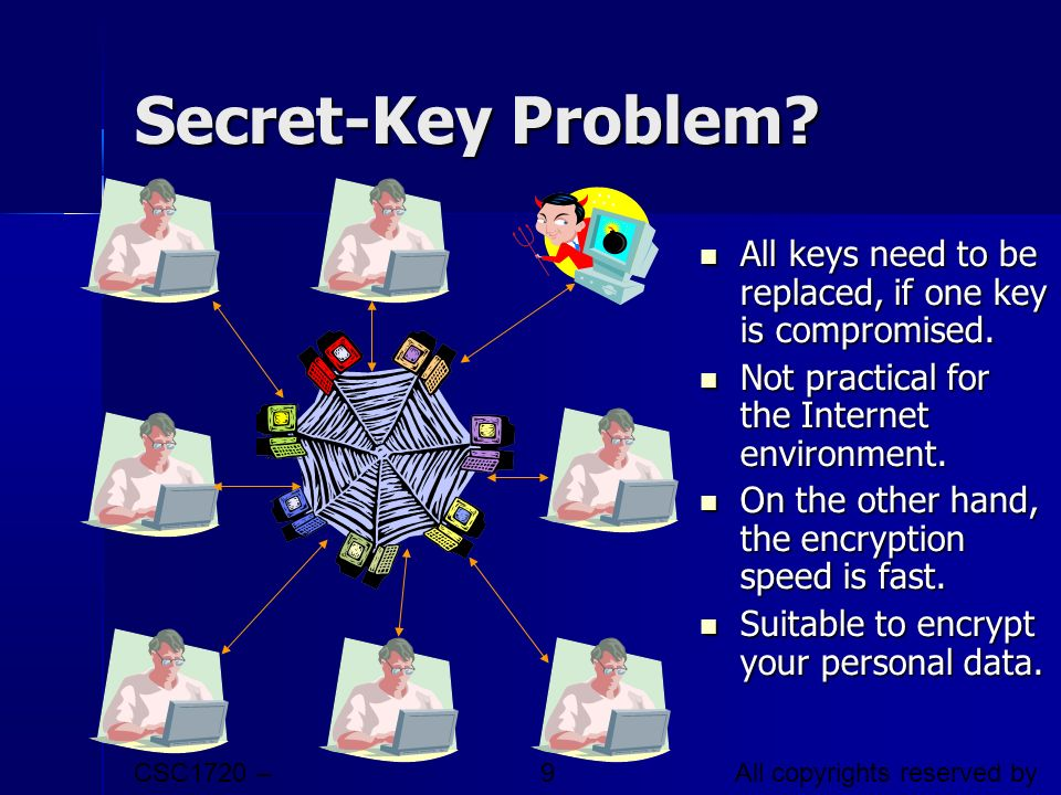 Secret-Key Problem All keys need to be replaced, if one key is compromised. Not practical for the Internet environment.