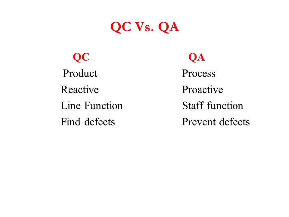 QC Vs.