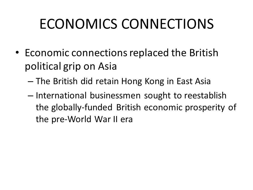 ECONOMICS CONNECTIONS