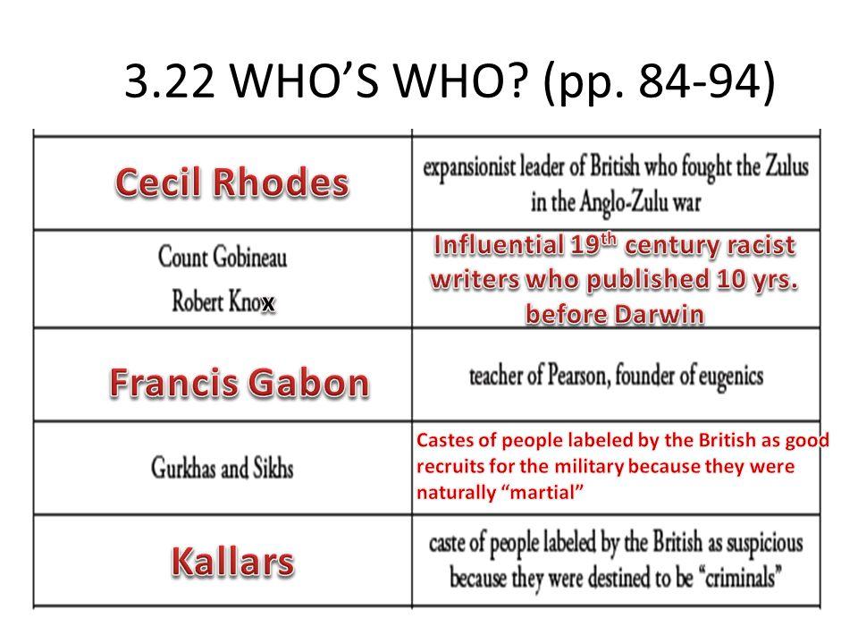 3.22 WHO'S WHO (pp. 84-94) Cecil Rhodes Francis Gabon Kallars