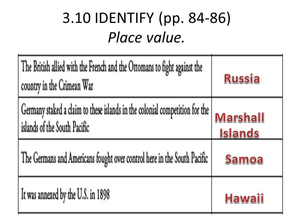 3.10 IDENTIFY (pp. 84-86) Place value.