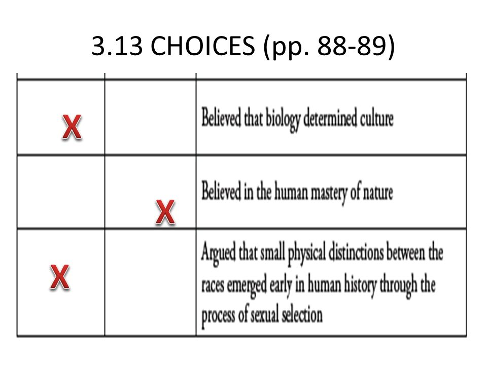 3.13 CHOICES (pp. 88-89) X X X