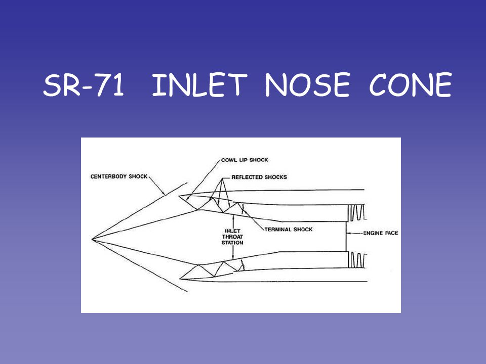 SR-71 INLET NOSE CONE