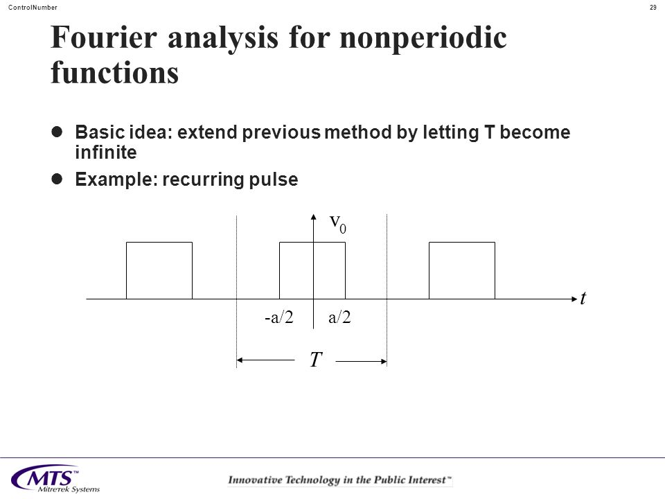 Fourier analysis for nonperiodic functions
