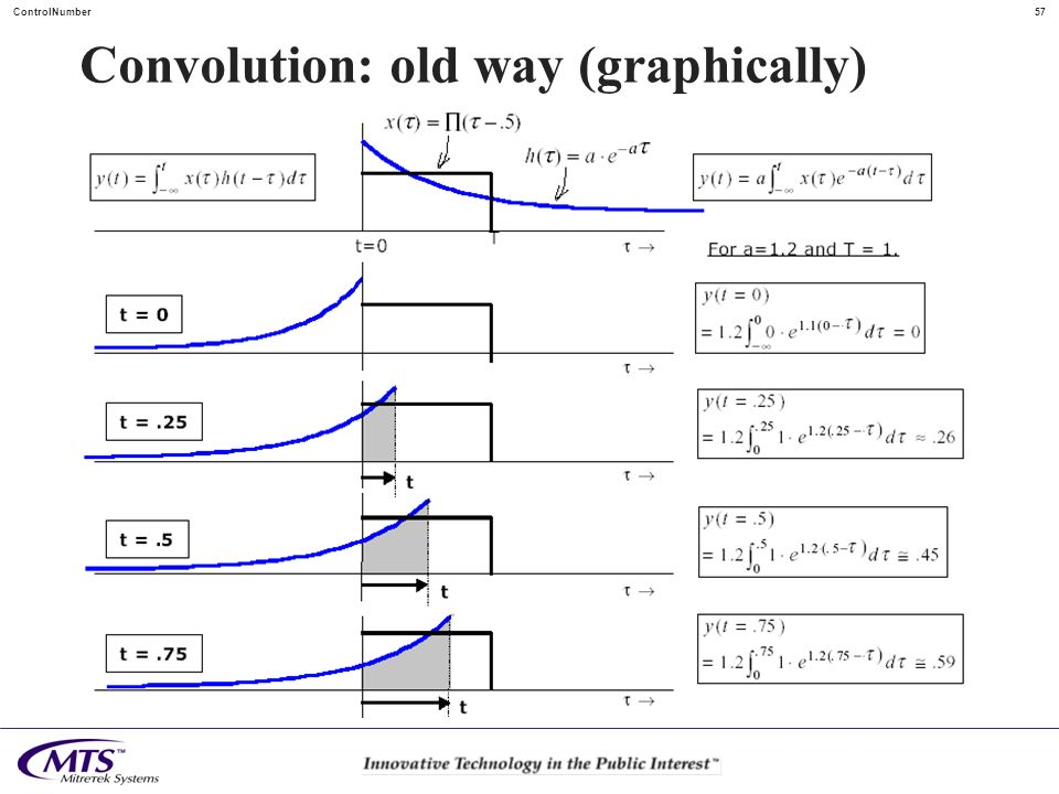 Convolution: old way (graphically)