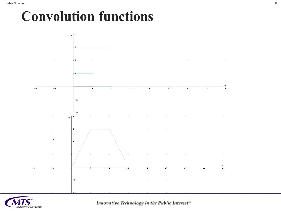 Convolution functions