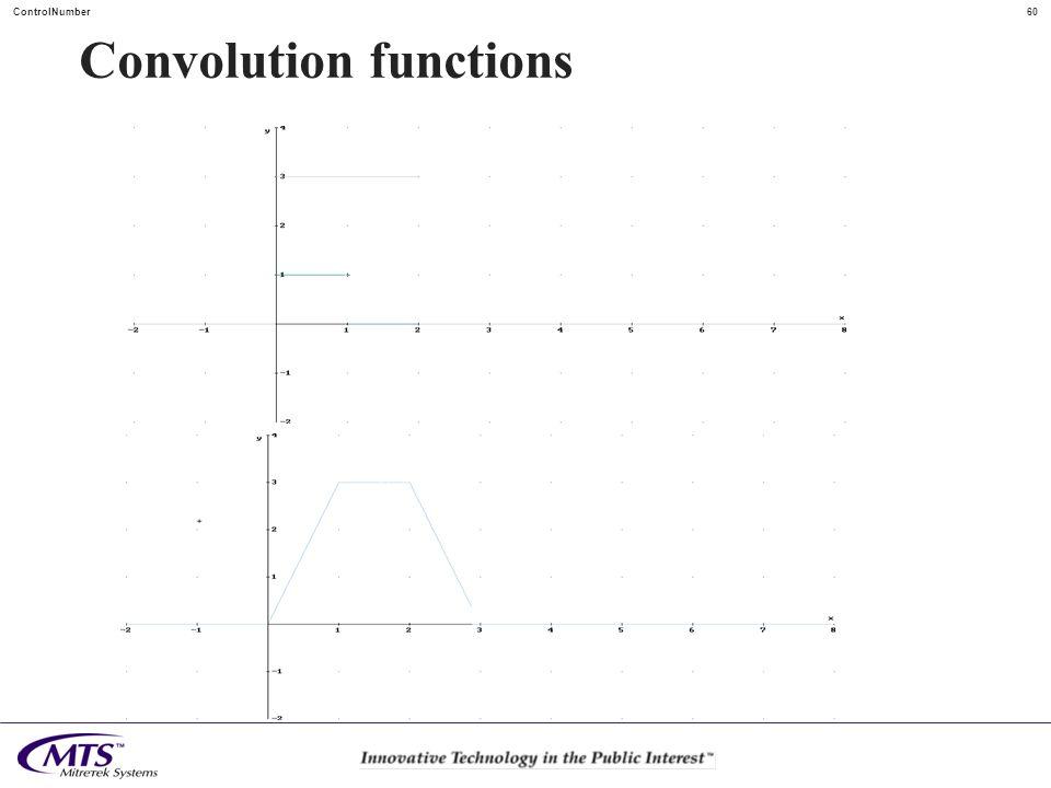 Convolution functions