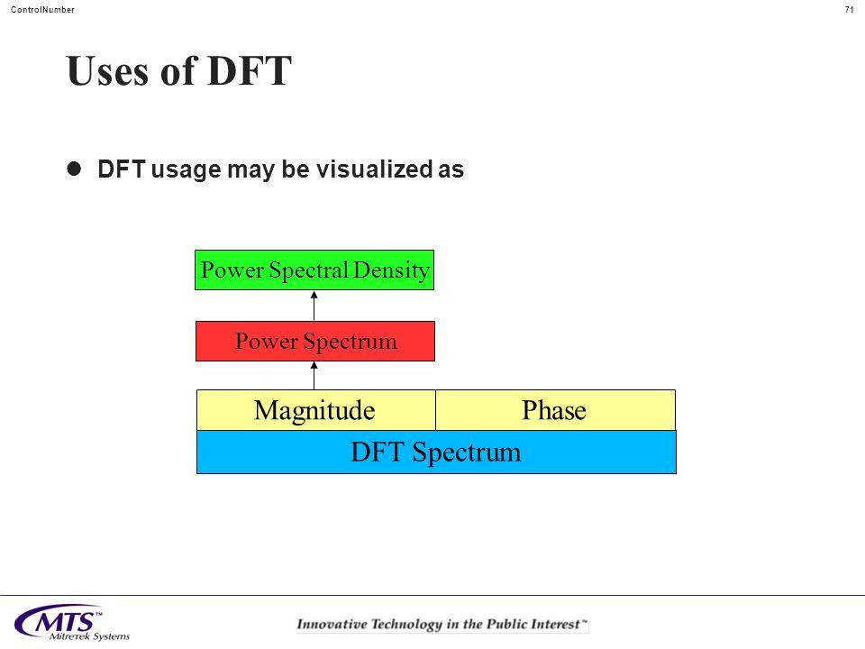 Uses of DFT Magnitude Phase DFT Spectrum