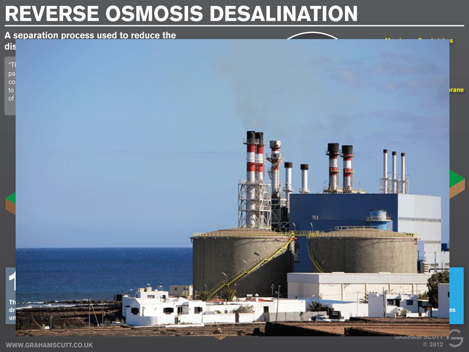 Desalinization, the removal of salt from ocean water