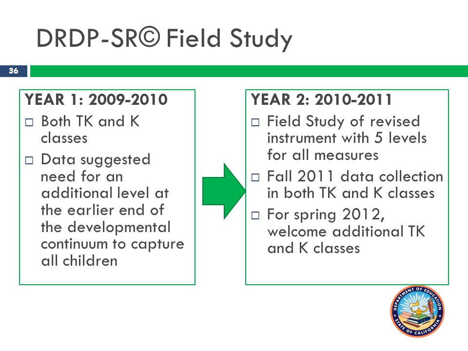 DRDP-SR© Field Study YEAR 1: 2009-2010 Both TK and K classes