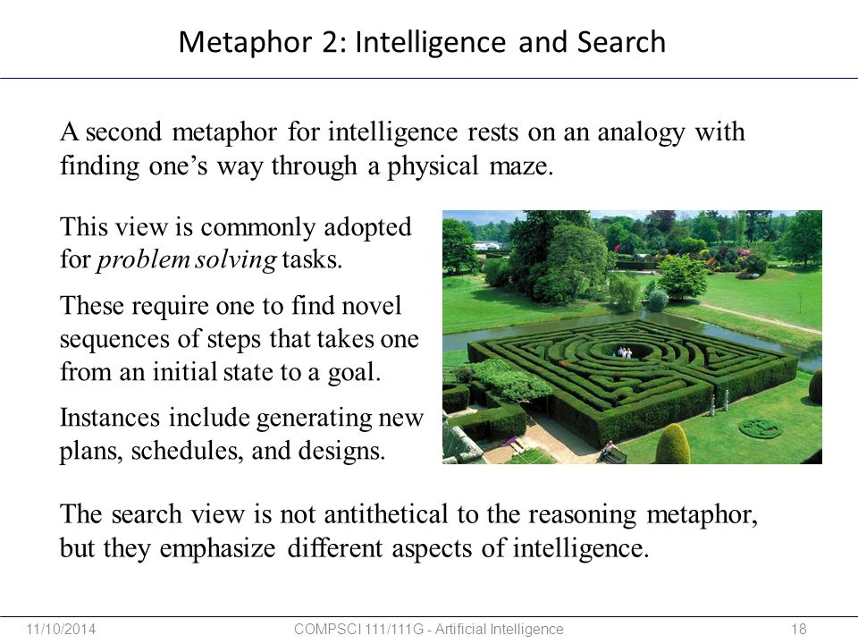 Metaphor 2: Intelligence and Search