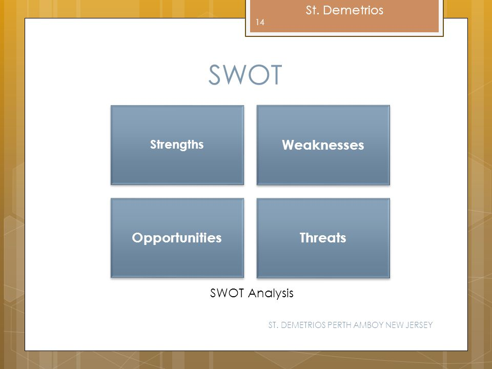 SWOT Weaknesses Opportunities Threats Strengths SWOT Analysis
