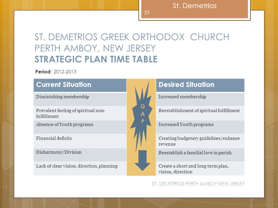 ST. DEMETRIOS GREEK ORTHODOX CHURCH PERTH AMBOY, NEW JERSEY STRATEGIC PLAN TIME TABLE