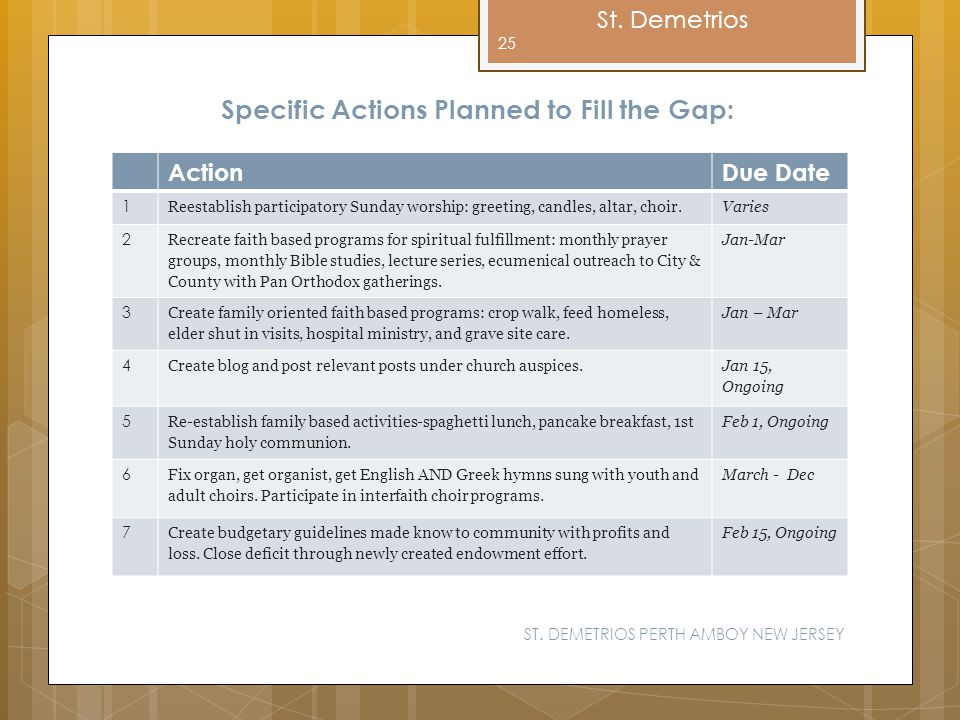 Specific Actions Planned to Fill the Gap: