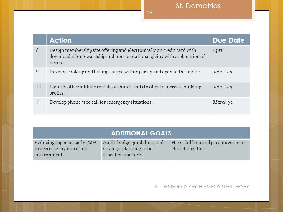 Action Due Date ADDITIONAL GOALS 8