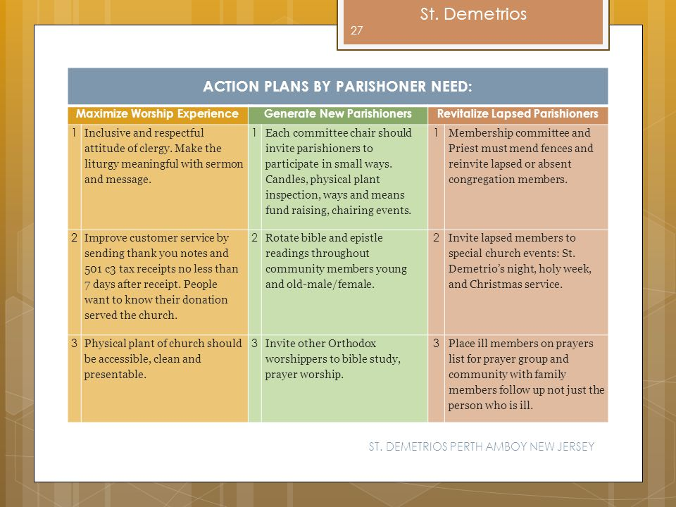 ACTION PLANS BY PARISHONER NEED: