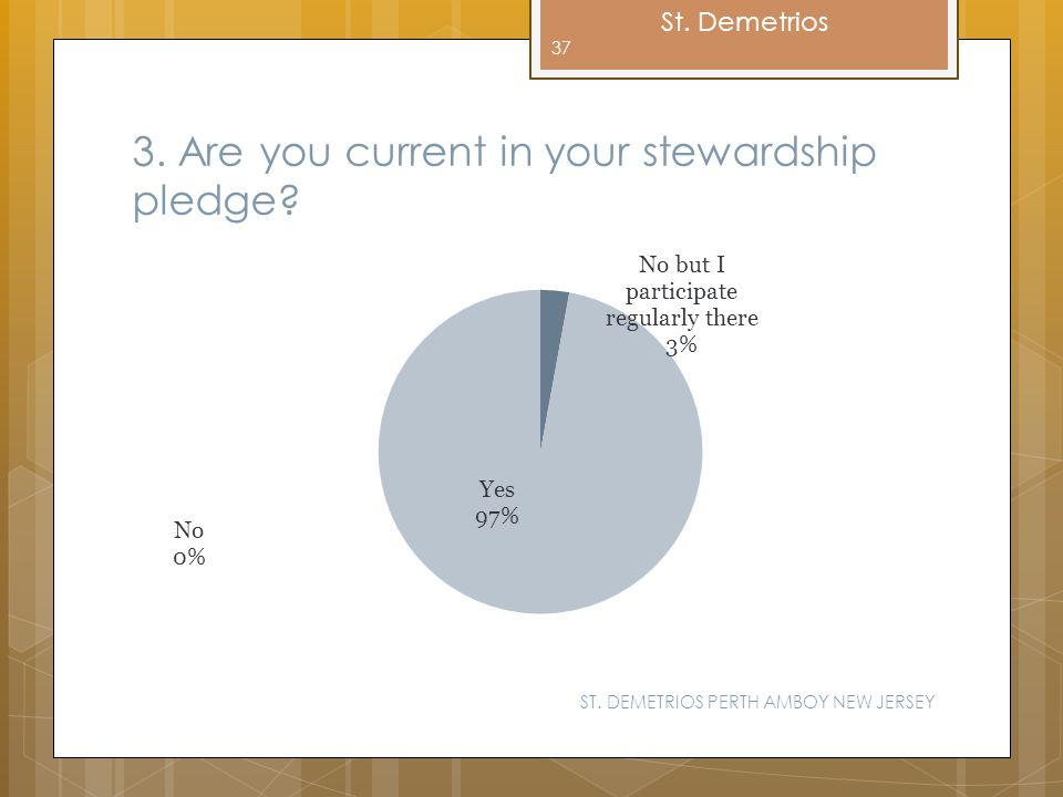 3. Are you current in your stewardship pledge