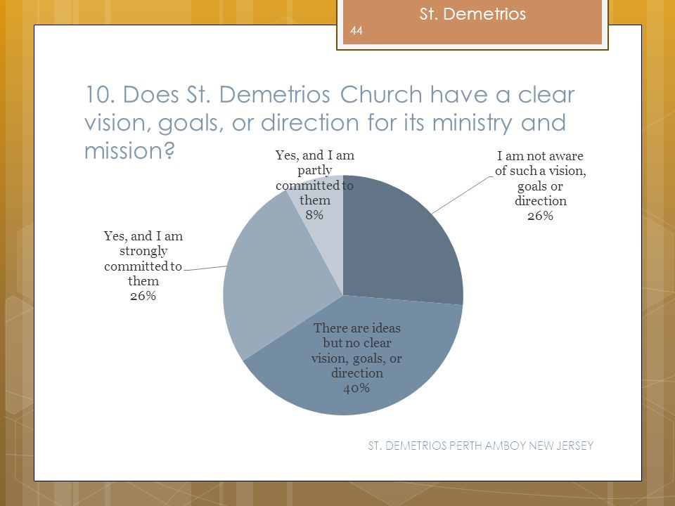 10. Does St. Demetrios Church have a clear vision, goals, or direction for its ministry and mission