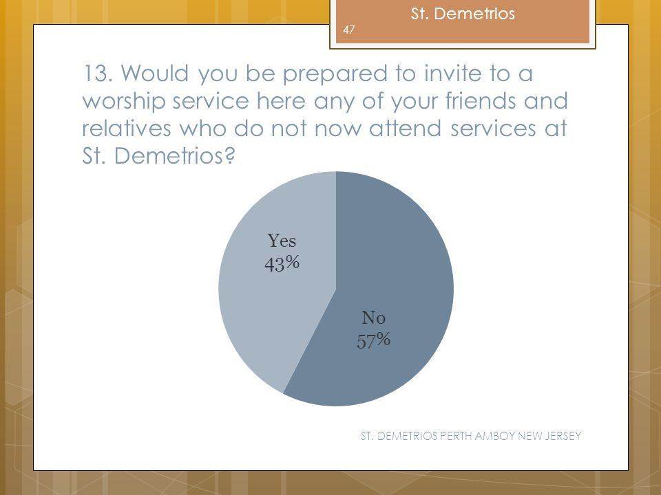 13. Would you be prepared to invite to a worship service here any of your friends and relatives who do not now attend services at St. Demetrios
