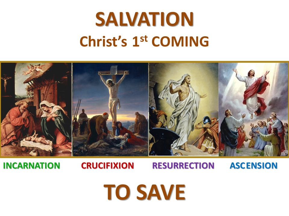 SALVATION Christ's 1st COMING