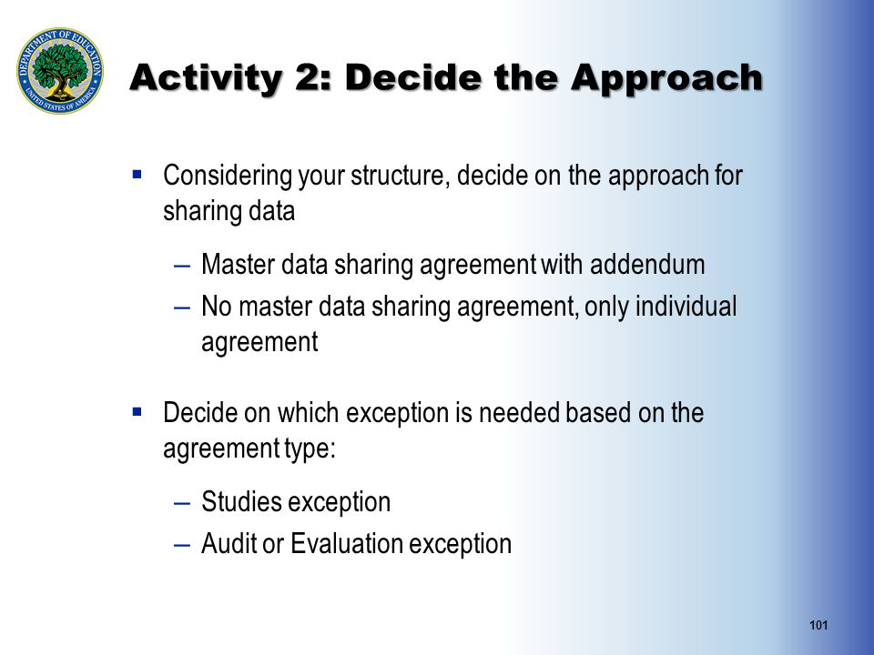 Activity 2: Decide the Approach