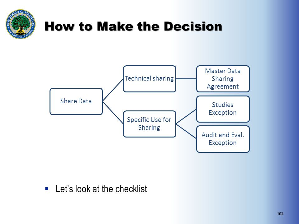 How to Make the Decision