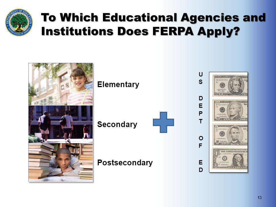 To Which Educational Agencies and Institutions Does FERPA Apply