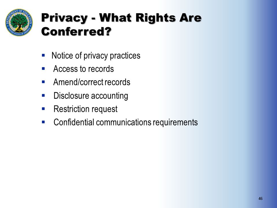 Privacy - What Rights Are Conferred