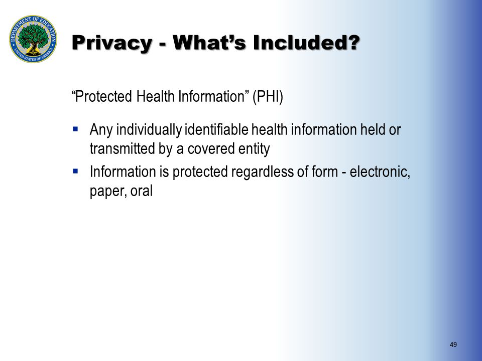 Privacy - What's Included