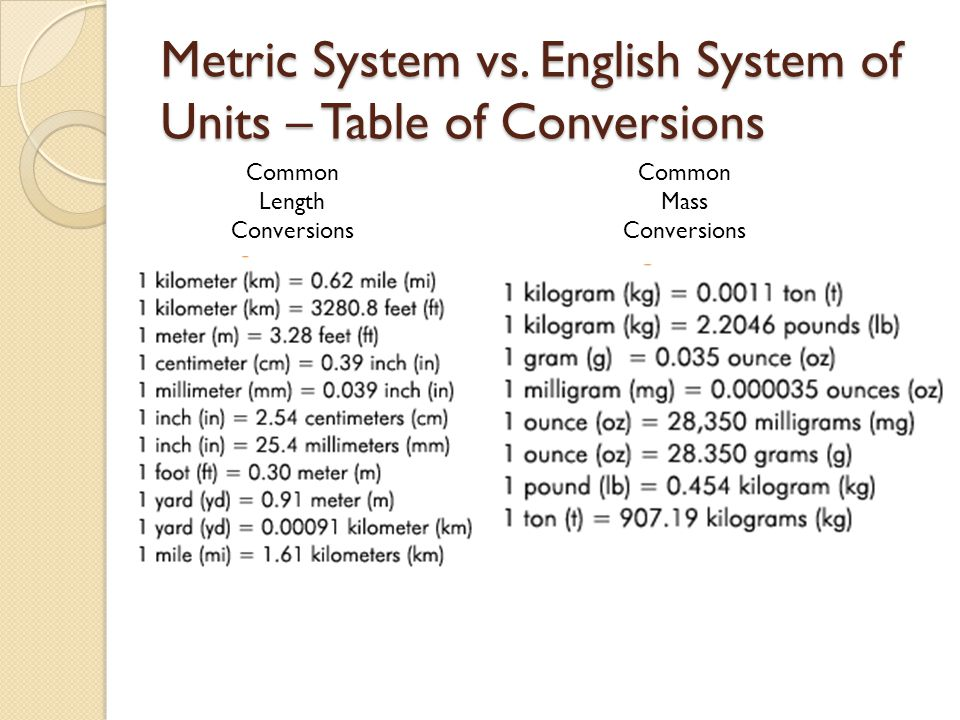 Metric System vs. English System of Units – Table of Conversions