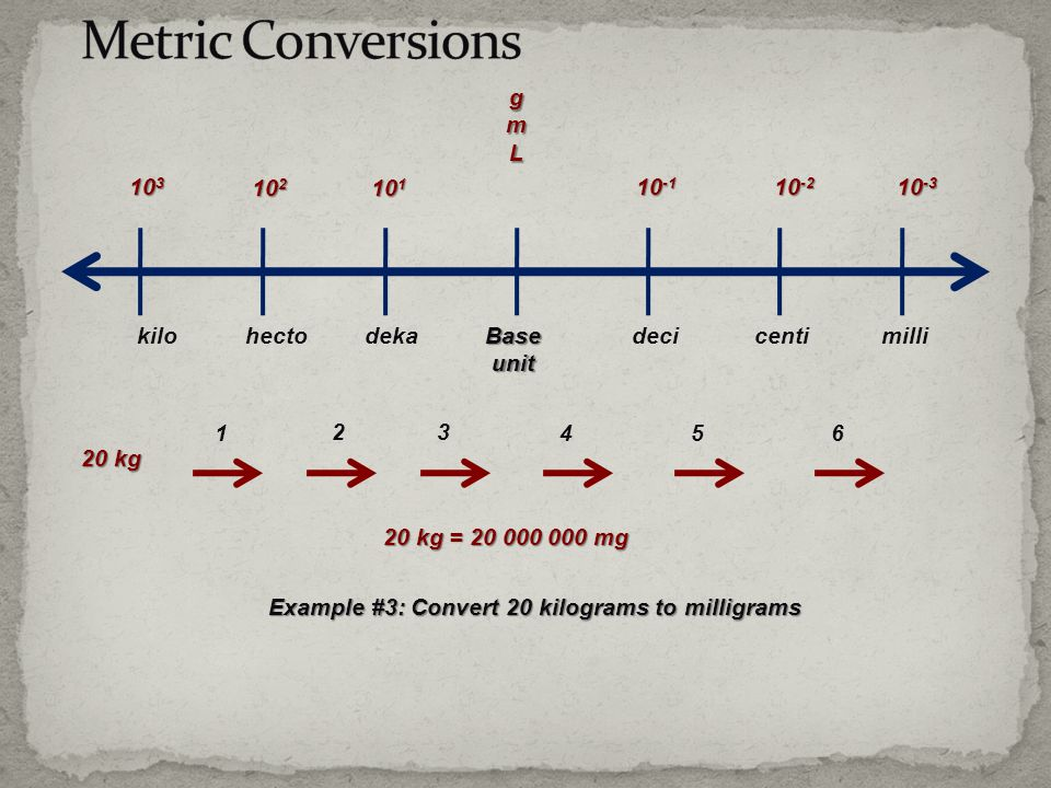 Example #3: Convert 20 kilograms to milligrams