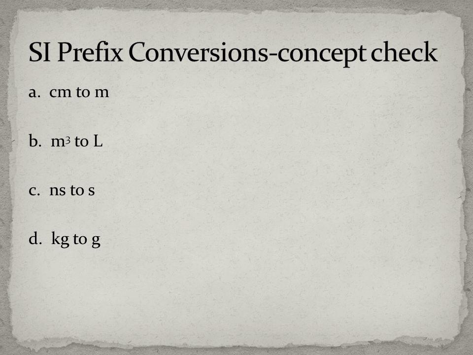SI Prefix Conversions-concept check
