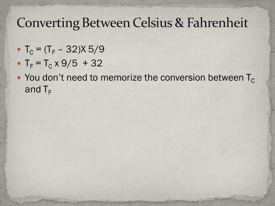 Converting Between Celsius & Fahrenheit