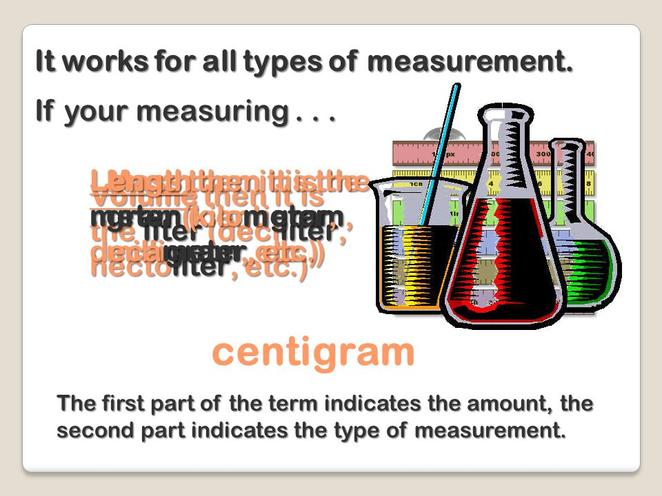 centi gram It works for all types of measurement.