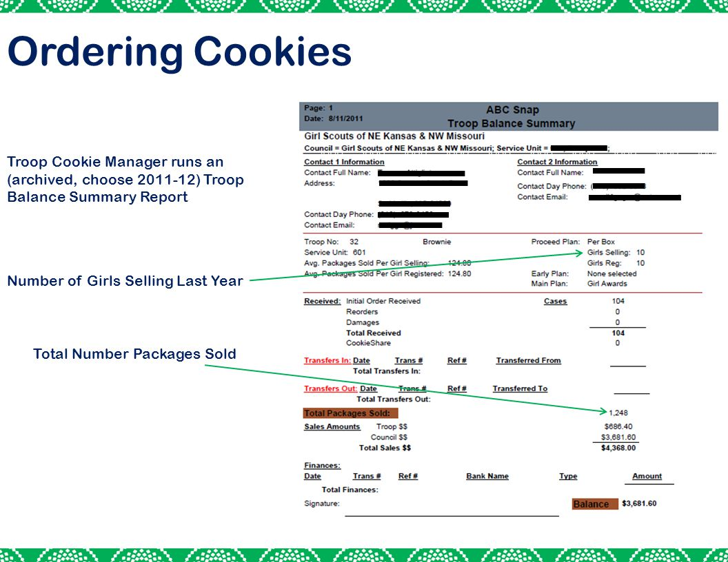 Ordering Cookies Troop Cookie Manager runs an (archived, choose 2011-12) Troop Balance Summary Report.
