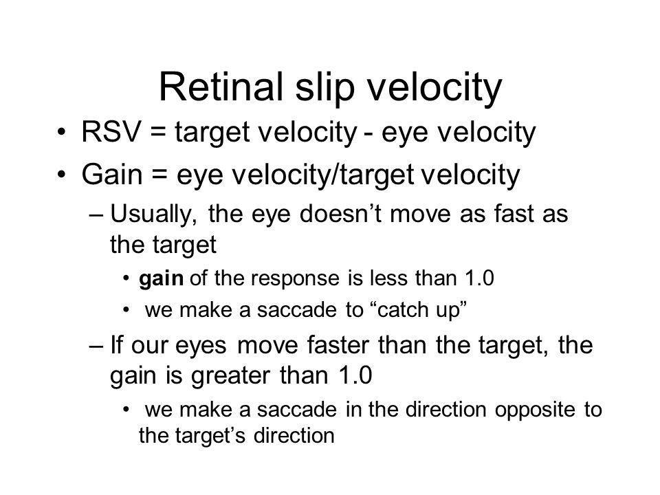 Retinal slip velocity RSV = target velocity - eye velocity