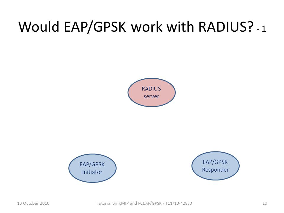 Would EAP/GPSK work with RADIUS - 1