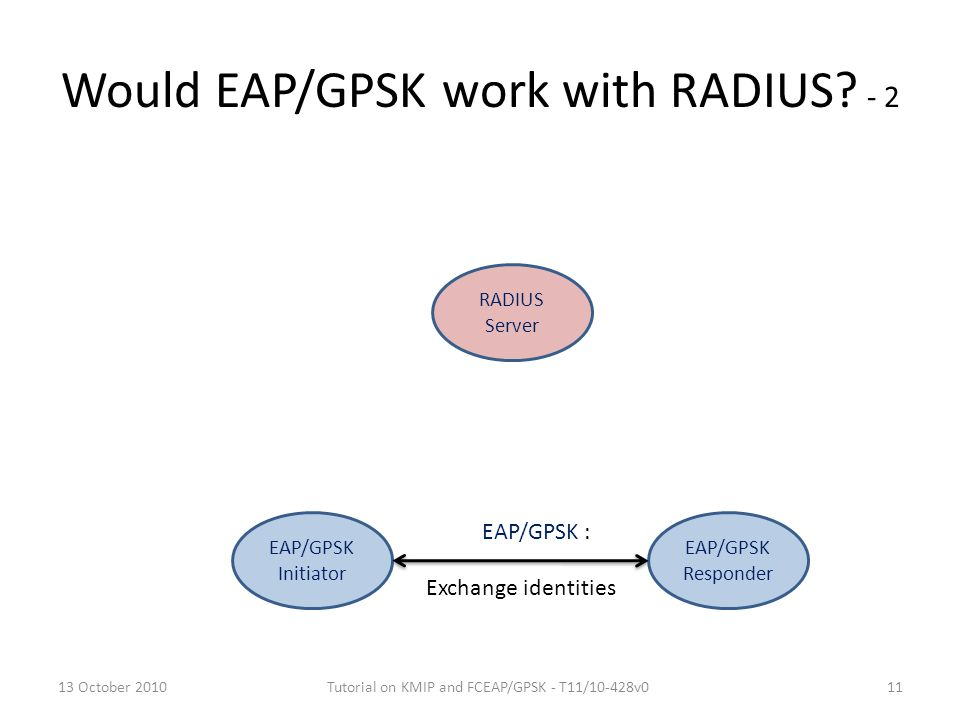 Would EAP/GPSK work with RADIUS - 2