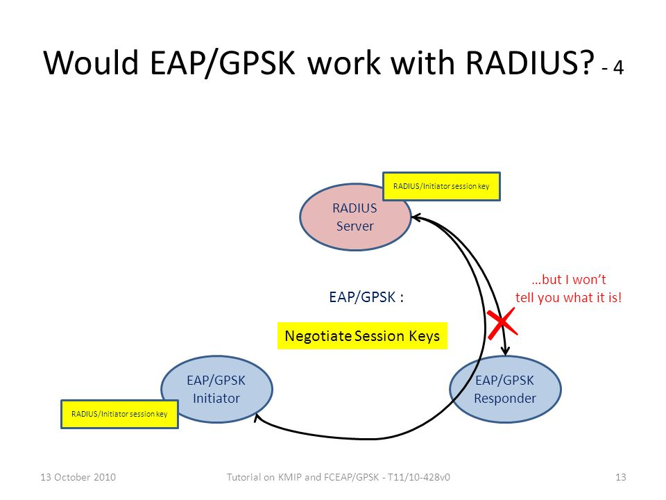 Would EAP/GPSK work with RADIUS - 4