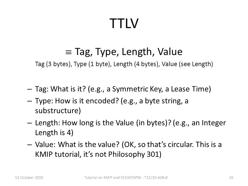 TTLV Tag, Type, Length, Value