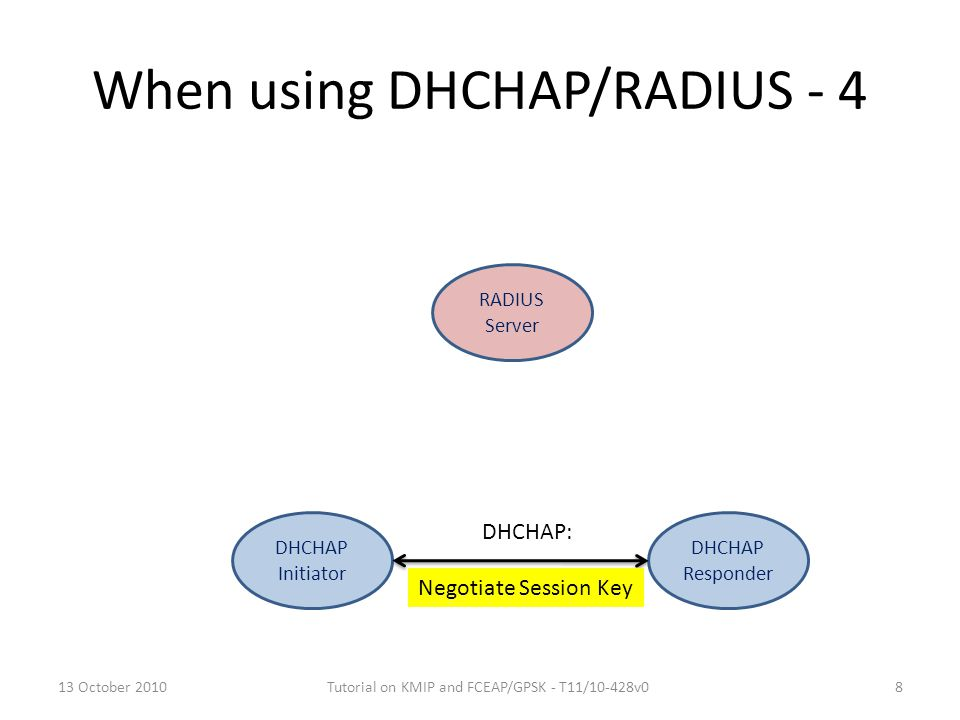 When using DHCHAP/RADIUS - 4