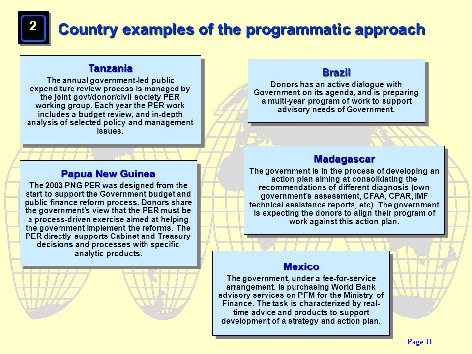 Country examples of the programmatic approach