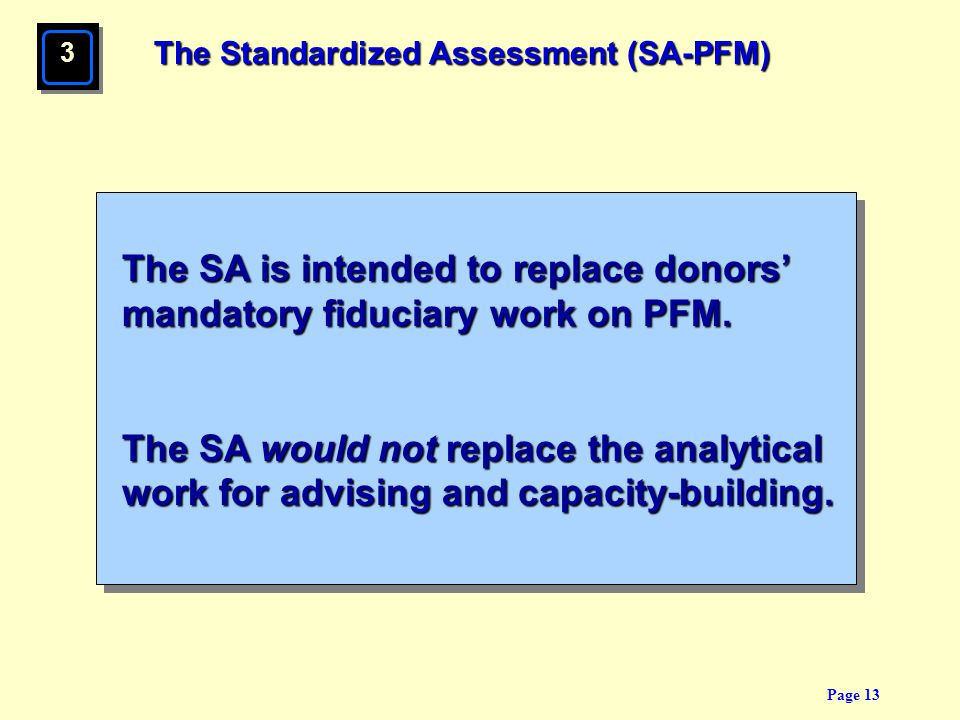 The Standardized Assessment (SA-PFM)