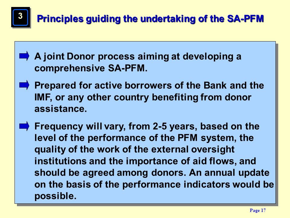 Principles guiding the undertaking of the SA-PFM