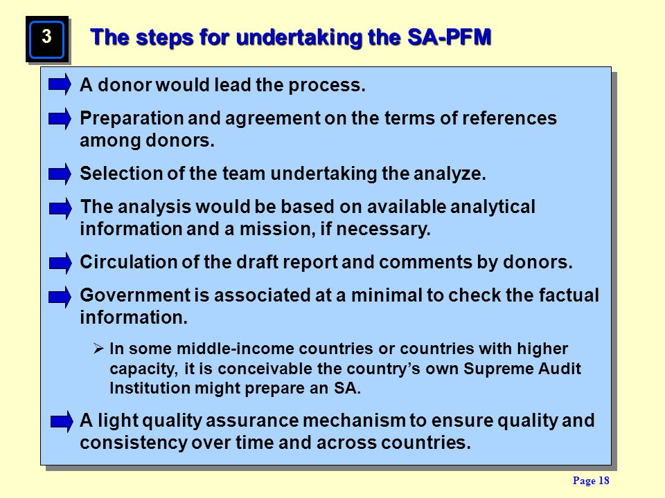 The steps for undertaking the SA-PFM