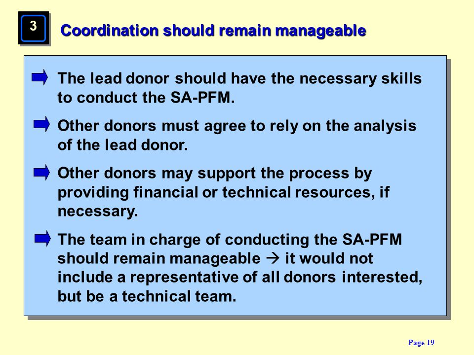 Coordination should remain manageable